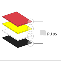 Lastre PU 95 SH