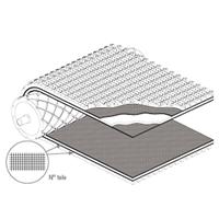 Nastri PVC strutturati