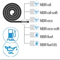 Lastre anti olio/benzina