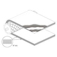 Nastri PVC doppia copertura